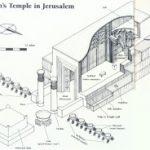 solomon-temple-plan-260x184