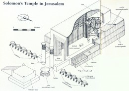 The Doorways of Solomon's Temple